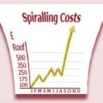 Keep an eye on those costs!