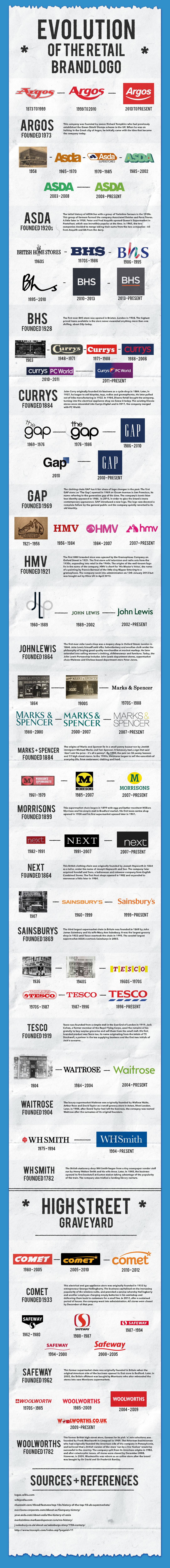 Highstreet Brand logos