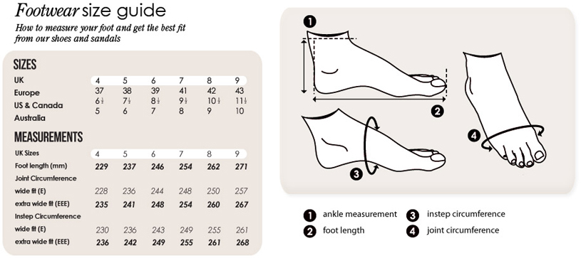 Shoe Size Foot Length Conversion
