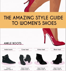 Style Guide to Womens Shoes